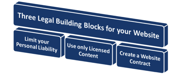 3 legal buildng blocks for your website
