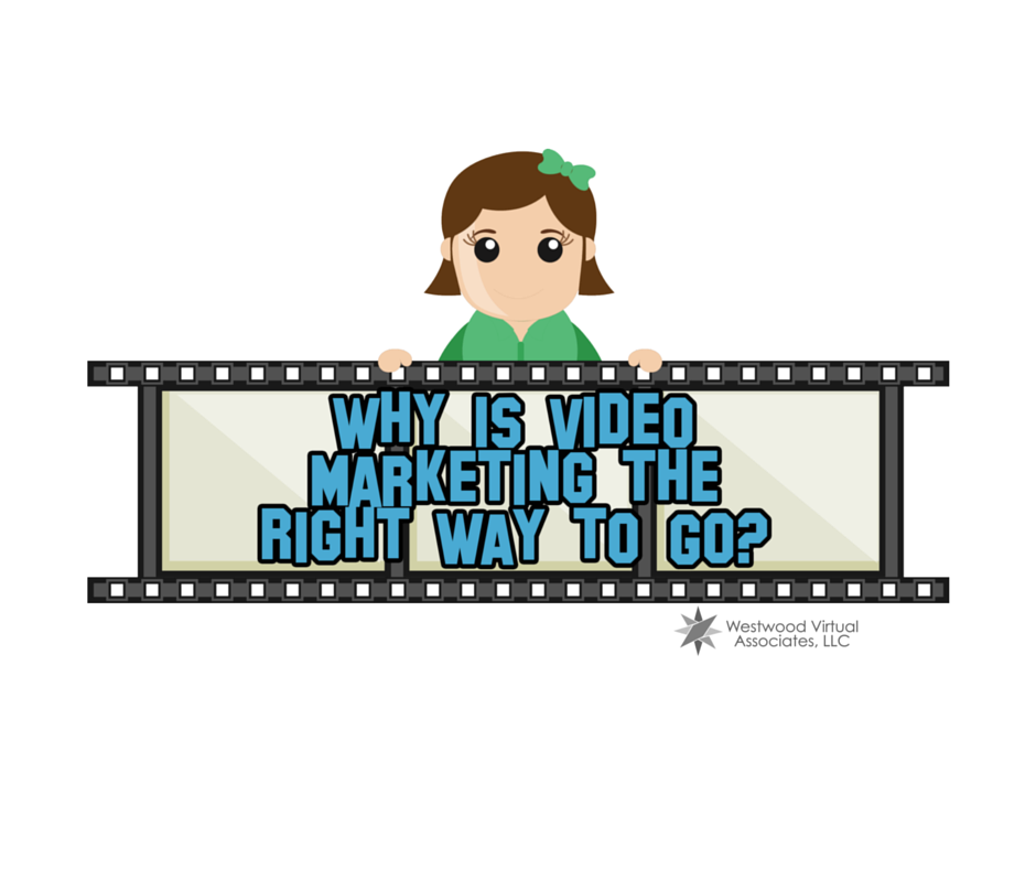 Why is Video Marketing is the Right Way to Go? | Cincinnati OH